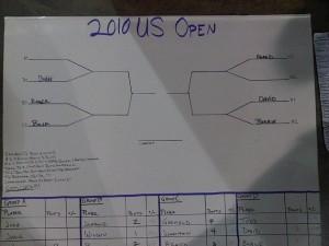 2010 US Open Chart